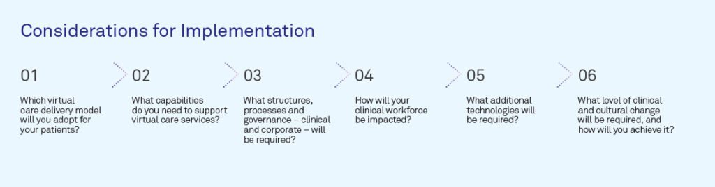 Considerations for Implementation